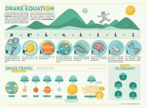 drake infographic